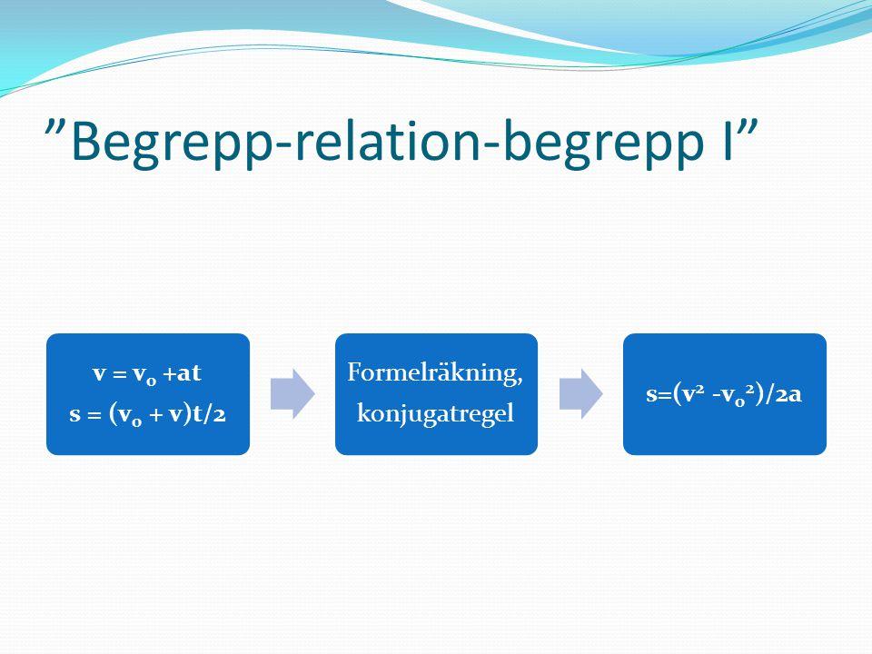 Begrepp-relation-begrepp I