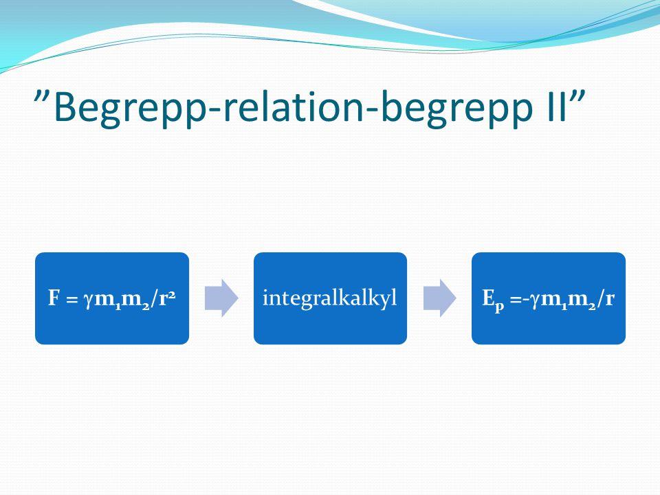 Begrepp-relation-begrepp II