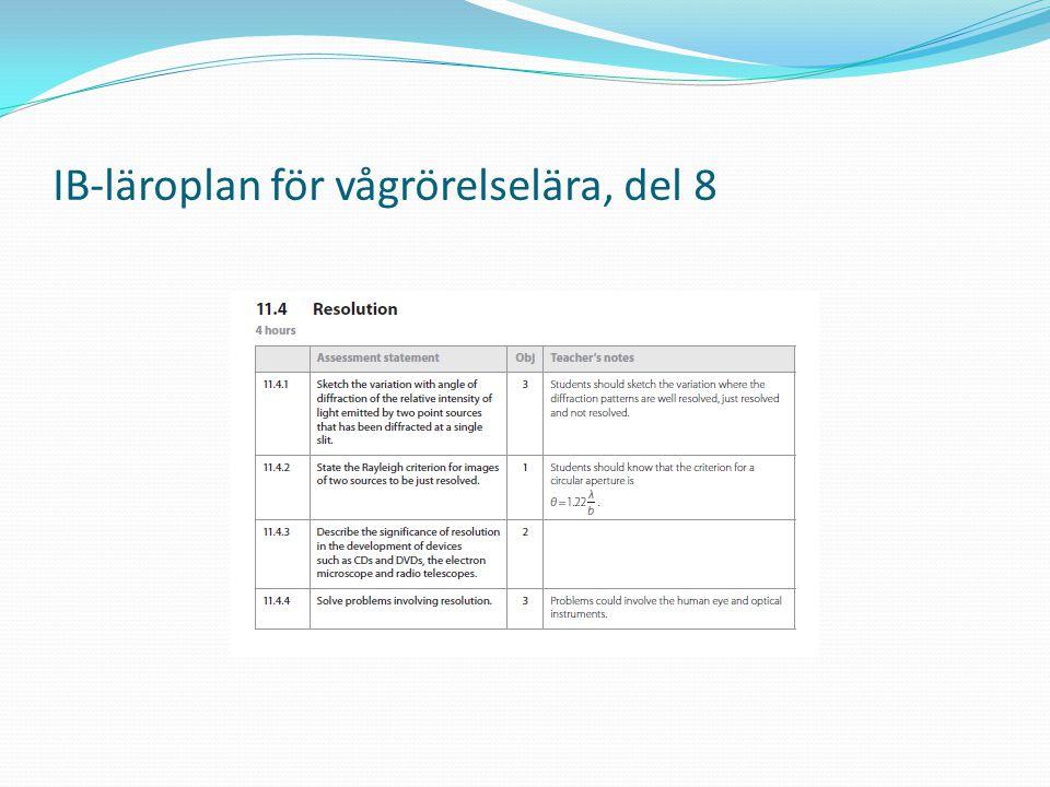 IB-läroplan för vågrörelselära, del 8