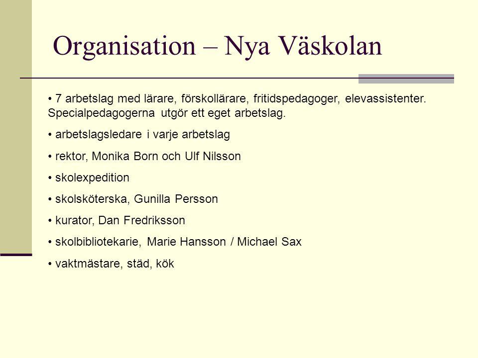Organisation – Nya Väskolan