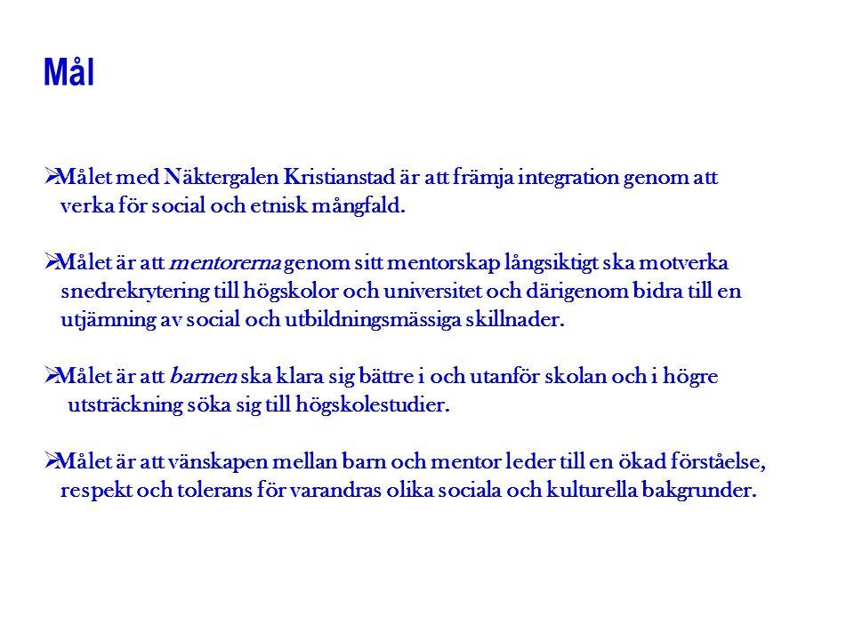 Mål Målet med Näktergalen Kristianstad är att främja integration genom att. verka för social och etnisk mångfald.