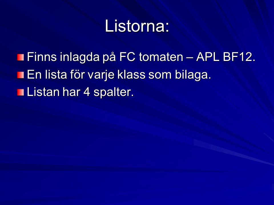 Listorna: Finns inlagda på FC tomaten – APL BF12.