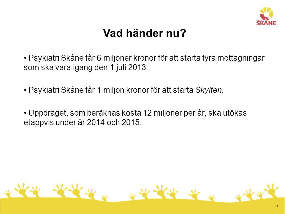 Vad händer nu Psykiatri Skåne får 6 miljoner kronor för att starta fyra mottagningar som ska vara igång den 1 juli 2013.