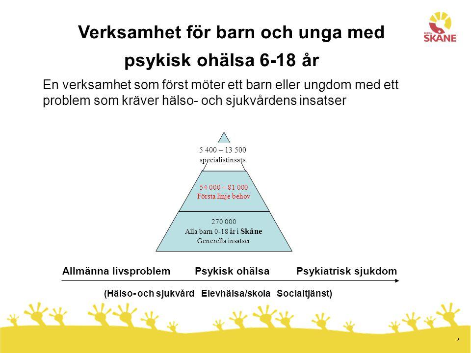 Verksamhet för barn och unga med psykisk ohälsa 6-18 år