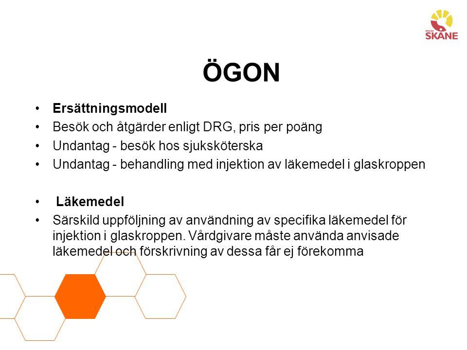 ÖGON Ersättningsmodell Besök och åtgärder enligt DRG, pris per poäng