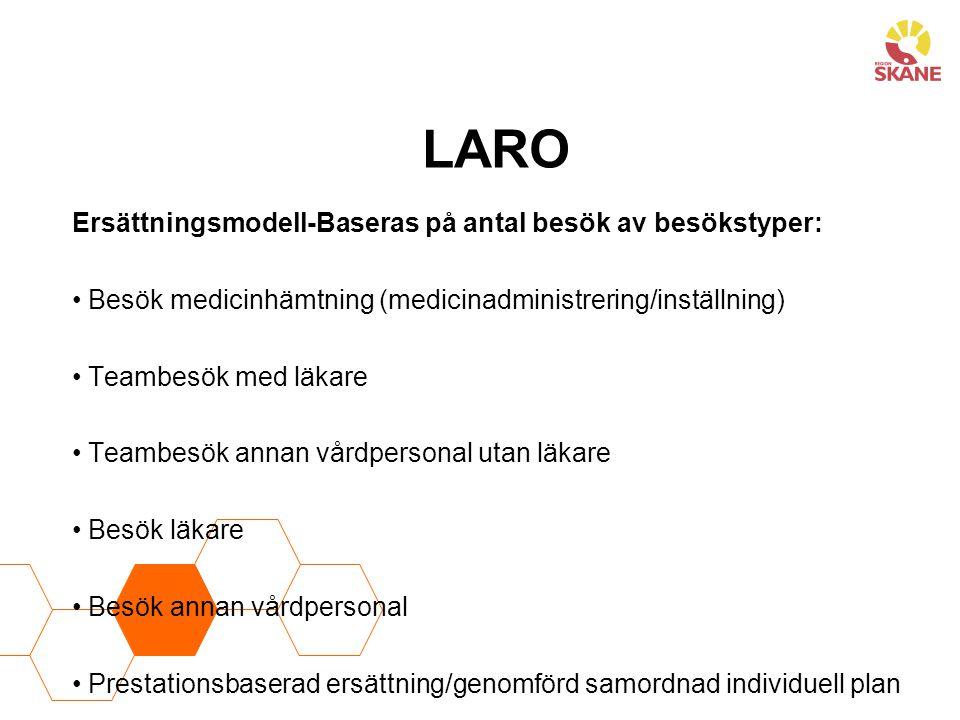 LARO Ersättningsmodell-Baseras på antal besök av besökstyper:
