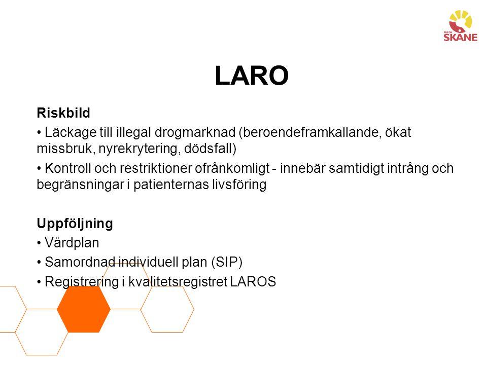 LARO Riskbild. Läckage till illegal drogmarknad (beroendeframkallande, ökat missbruk, nyrekrytering, dödsfall)