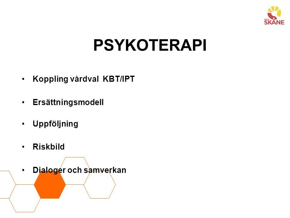 PSYKOTERAPI Koppling vårdval KBT/IPT Ersättningsmodell Uppföljning