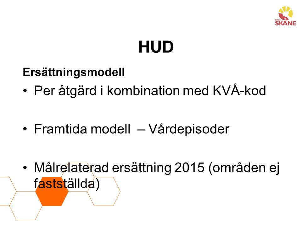 HUD Per åtgärd i kombination med KVÅ-kod