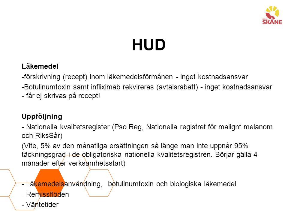 HUD Läkemedel. förskrivning (recept) inom läkemedelsförmånen - inget kostnadsansvar.
