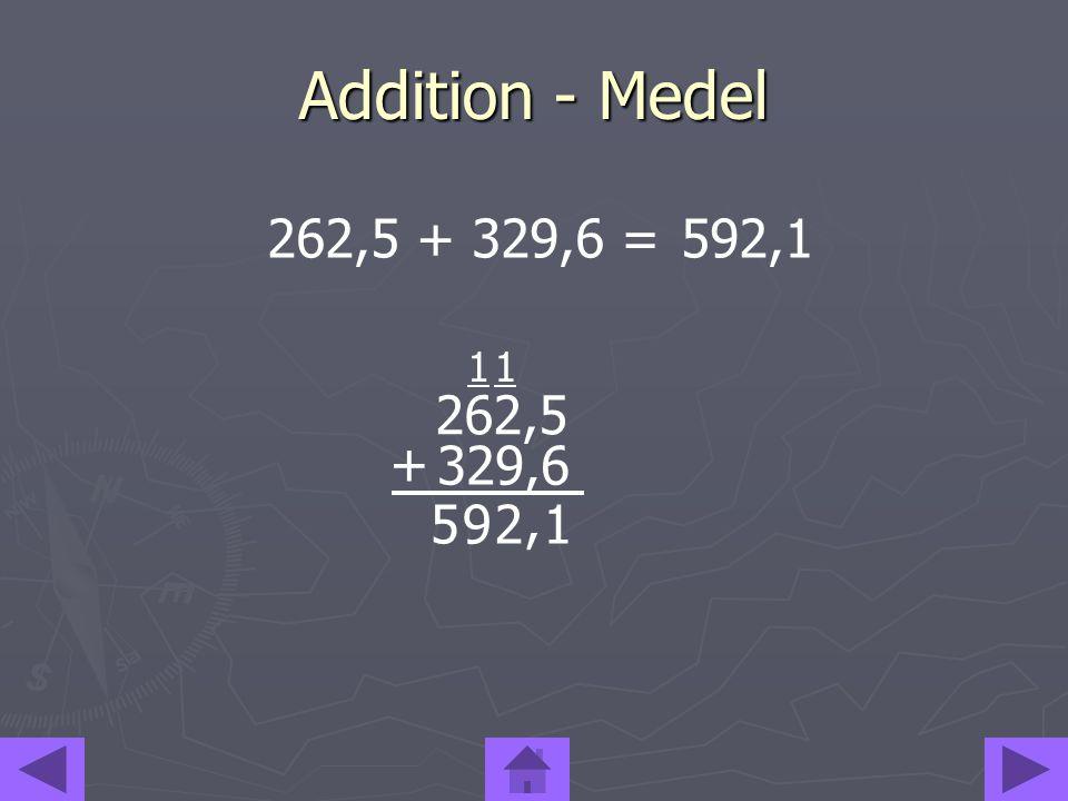 Addition - Medel 262,5 + 329,6 = 592,1 1 1 262,5 329,6 + 5 9 2 , 1