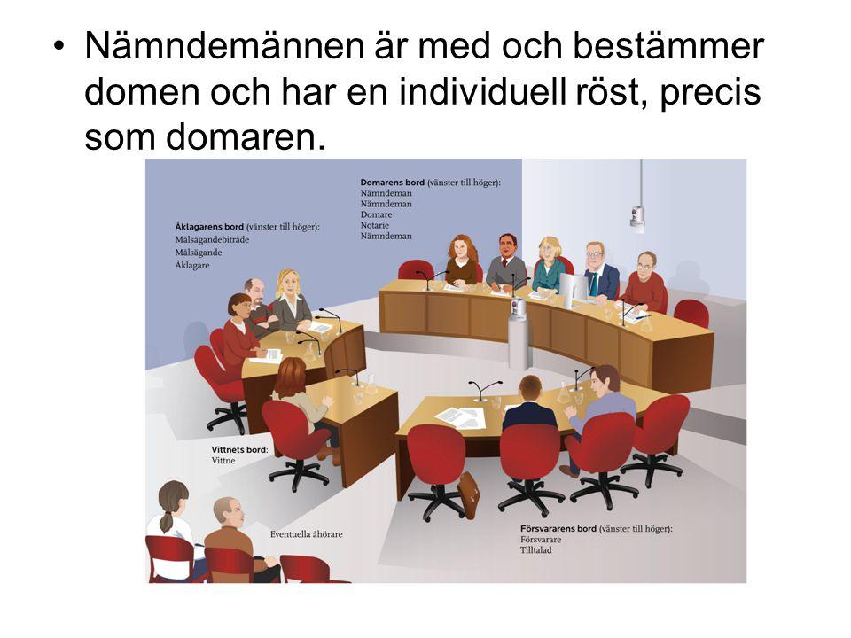 Nämndemännen är med och bestämmer domen och har en individuell röst, precis som domaren.