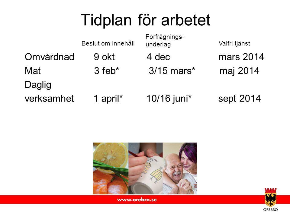 Tidplan för arbetet Omvårdnad 9 okt 4 dec mars 2014