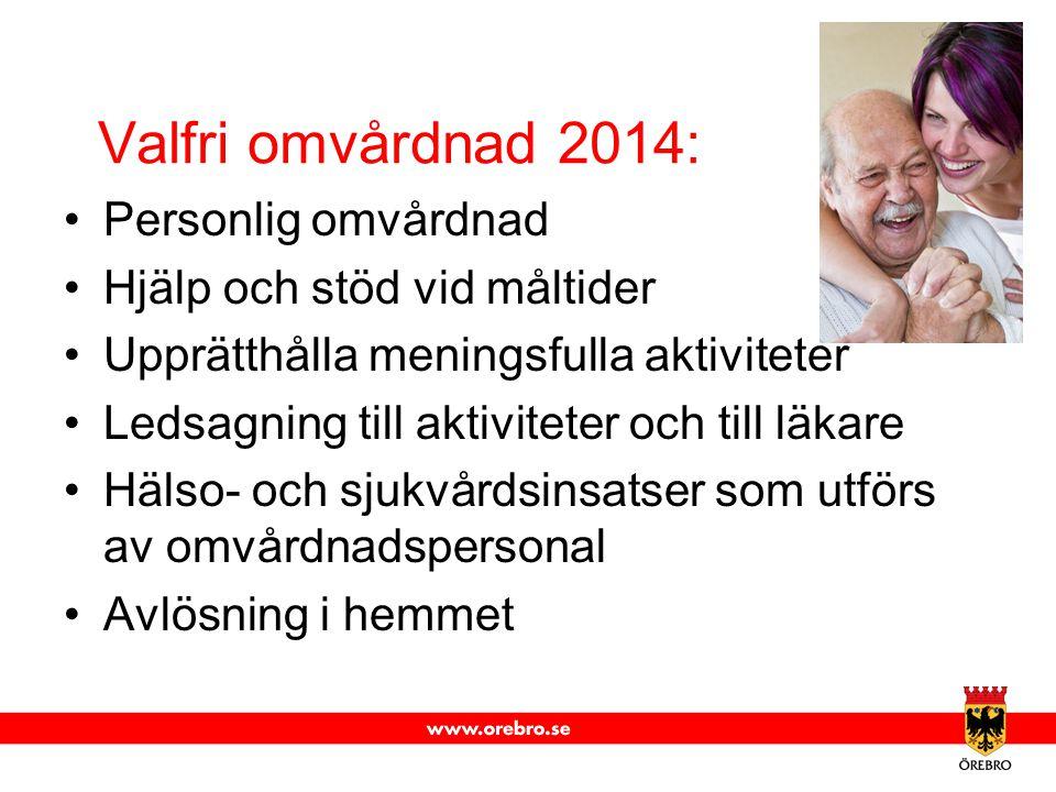 Valfri omvårdnad 2014: Personlig omvårdnad Hjälp och stöd vid måltider