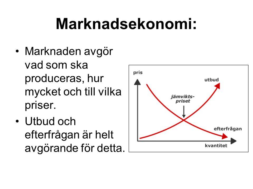 Marknadsekonomi: Marknaden avgör vad som ska produceras, hur mycket och till vilka priser.