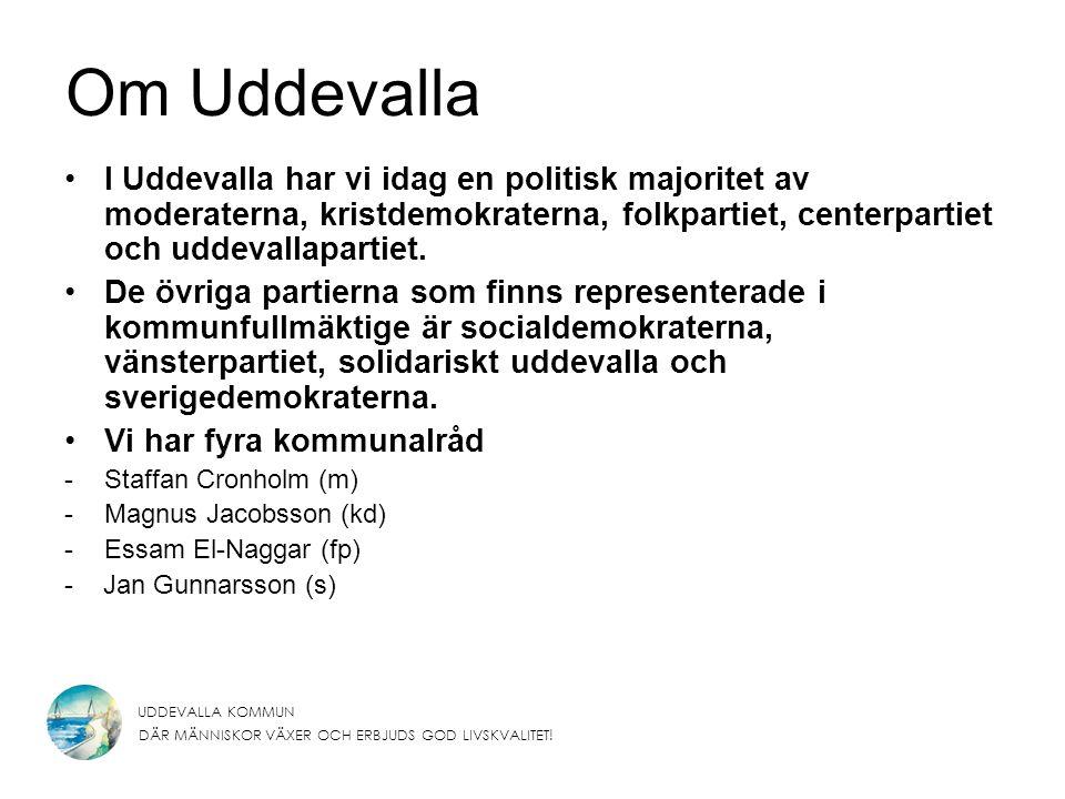 Om Uddevalla I Uddevalla har vi idag en politisk majoritet av moderaterna, kristdemokraterna, folkpartiet, centerpartiet och uddevallapartiet.