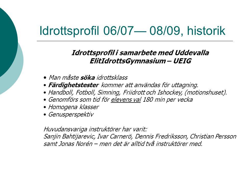 Idrottsprofil 06/07— 08/09, historik