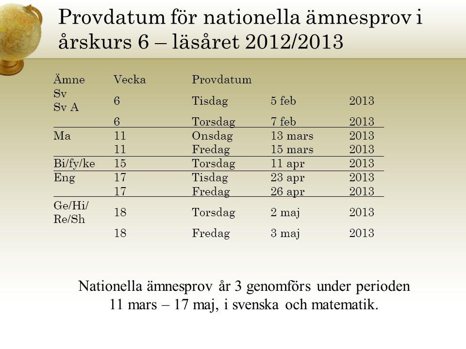 Provdatum för nationella ämnesprov i årskurs 6 – läsåret 2012/2013