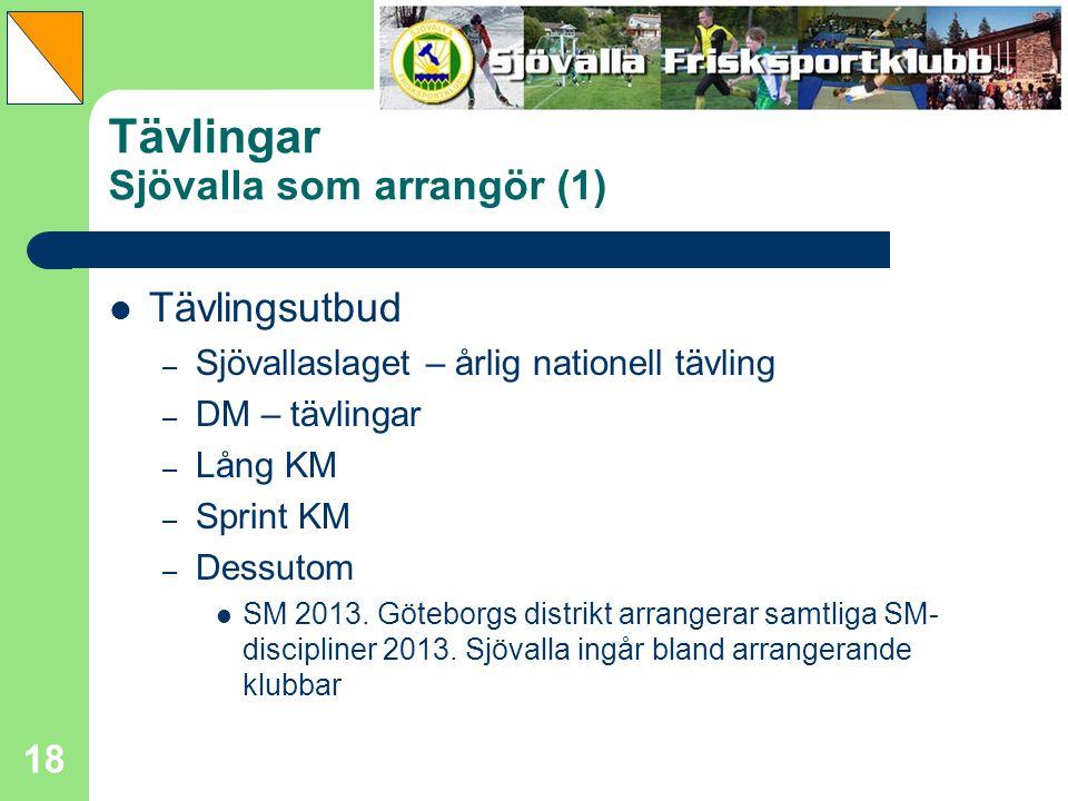 Tävlingar Sjövalla som arrangör (1)