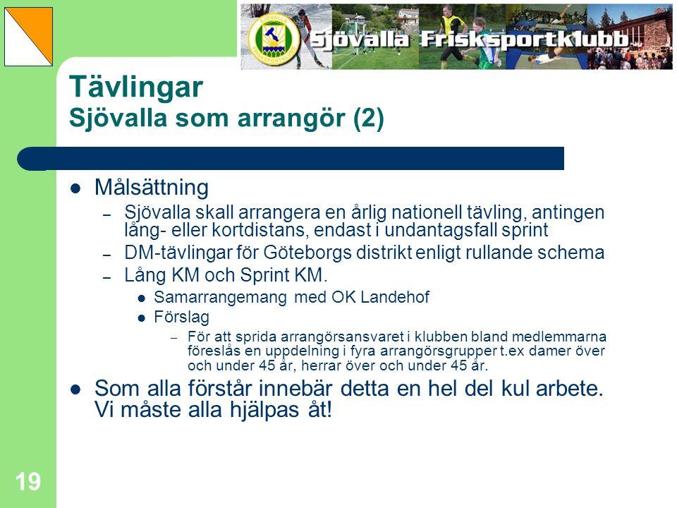 Tävlingar Sjövalla som arrangör (2)