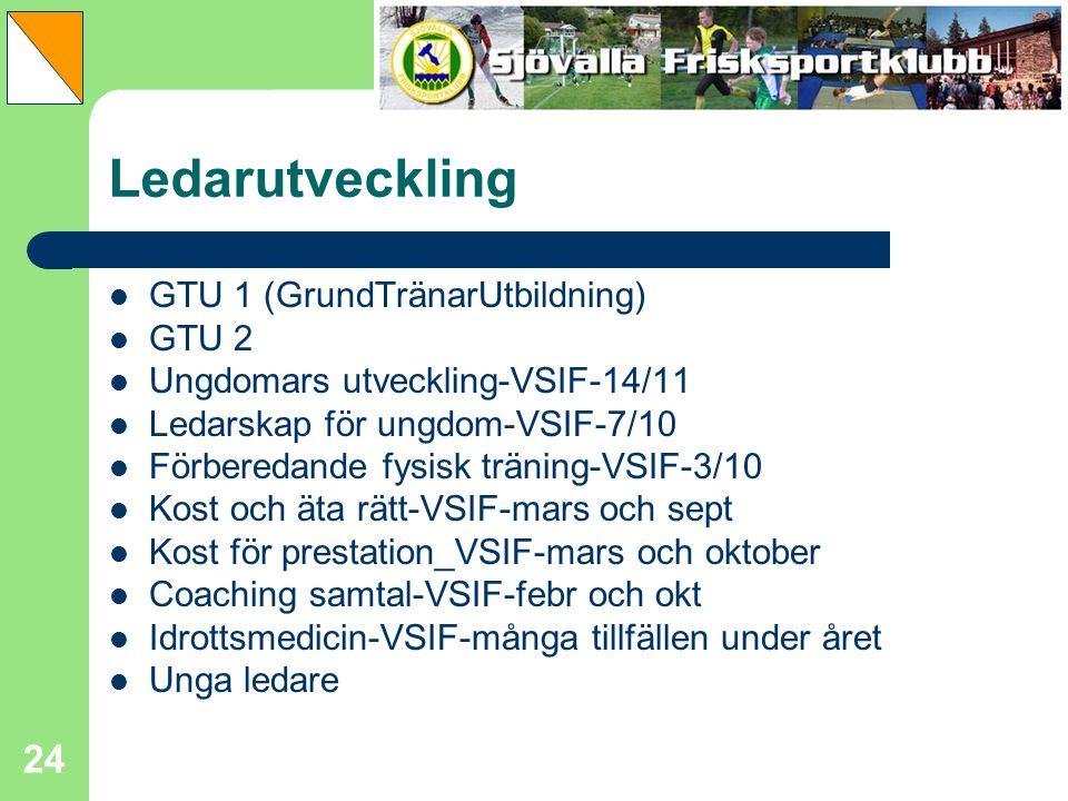 Ledarutveckling GTU 1 (GrundTränarUtbildning) GTU 2
