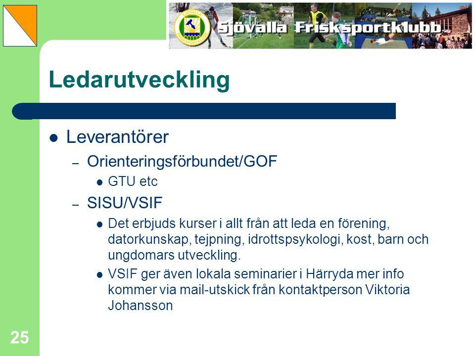 Ledarutveckling Leverantörer Orienteringsförbundet/GOF SISU/VSIF