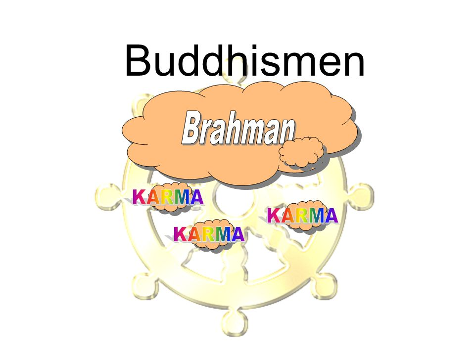 Buddhismen Brahman NIRVANA KARMA KARMA KARMA