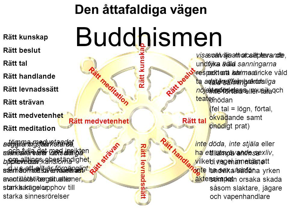 Buddhismen Den åttafaldiga vägen Rätt kunskap Rätt beslut Rätt tal