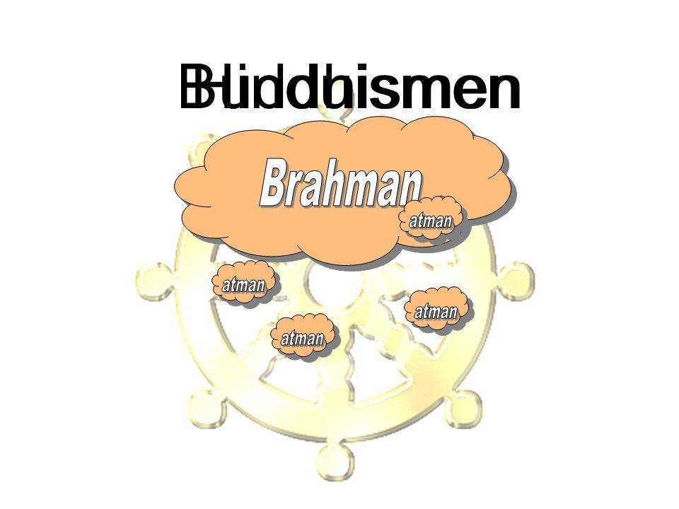 Buddhismen Hinduismen Brahman atman atman atman atman