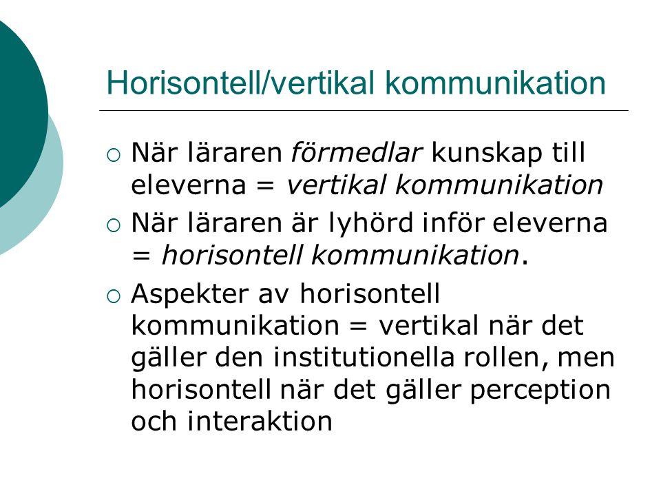 Horisontell/vertikal kommunikation