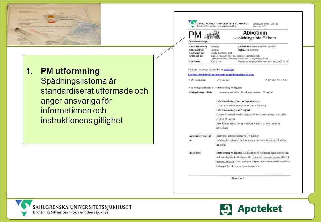 PM utformning Spädningslistorna är standardiserat utformade och anger ansvariga för informationen och instruktionens giltighet
