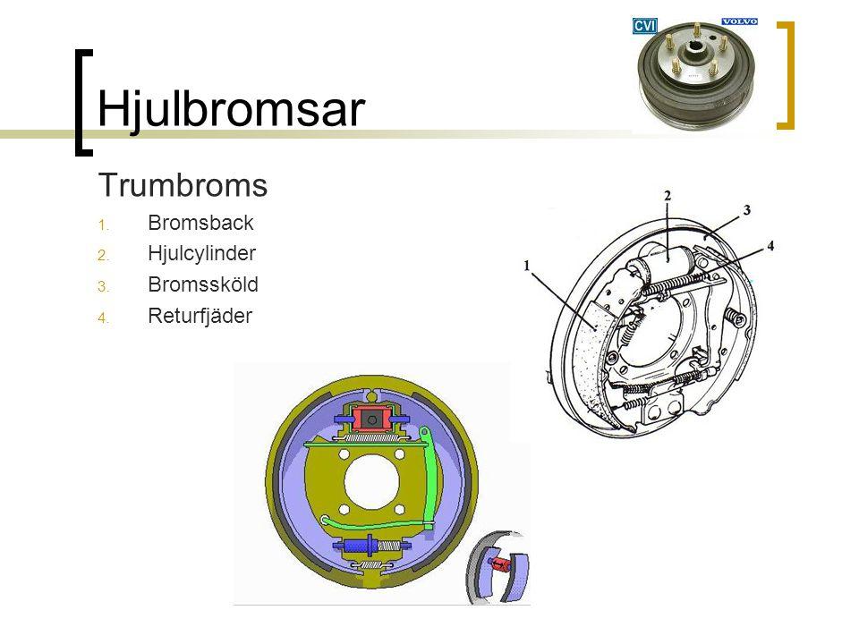 Hjulbromsar Trumbroms Bromsback Hjulcylinder Bromssköld Returfjäder