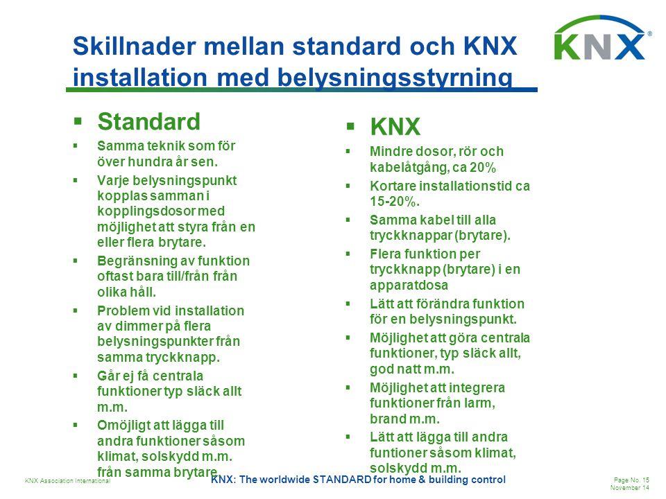 Skillnader mellan standard och KNX installation med belysningsstyrning