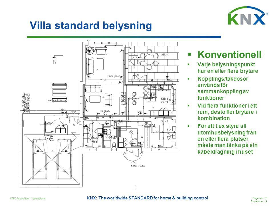 Villa standard belysning
