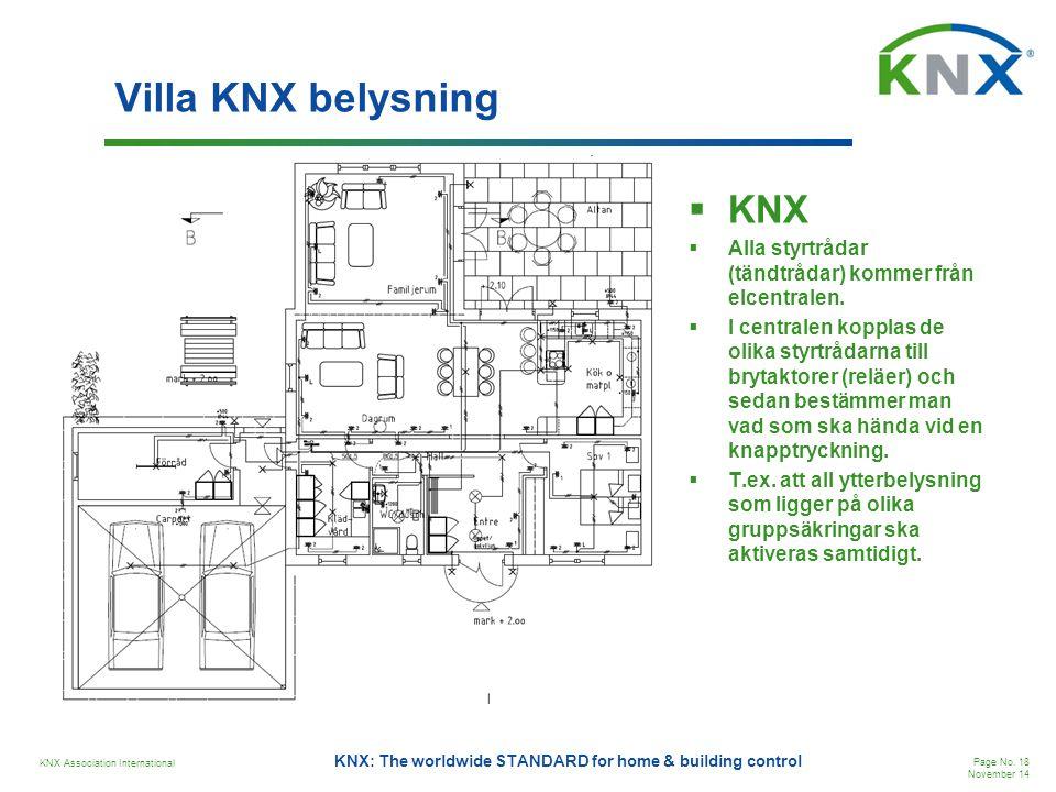 Villa KNX belysning KNX