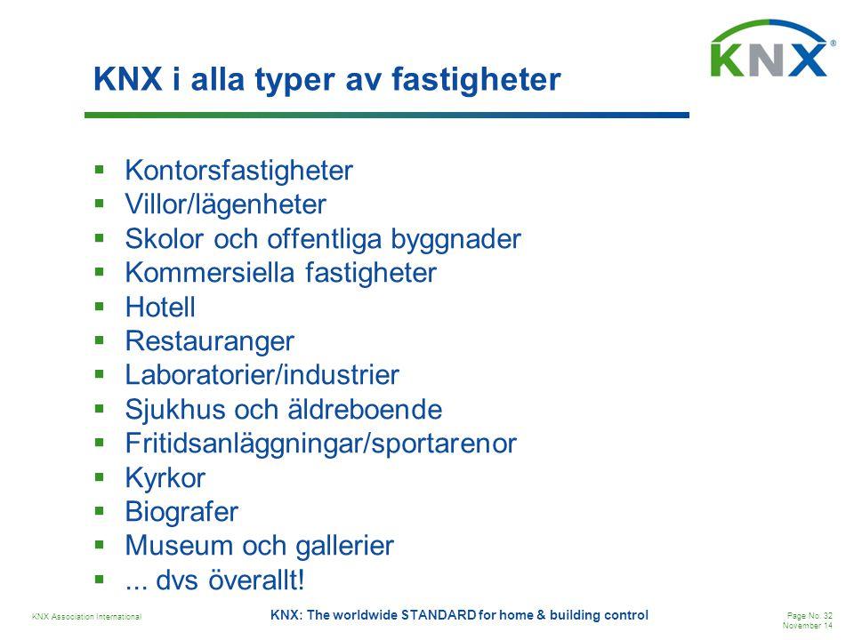 KNX i alla typer av fastigheter