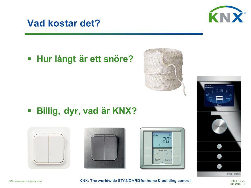 Vad kostar det Hur långt är ett snöre Billig, dyr, vad är KNX