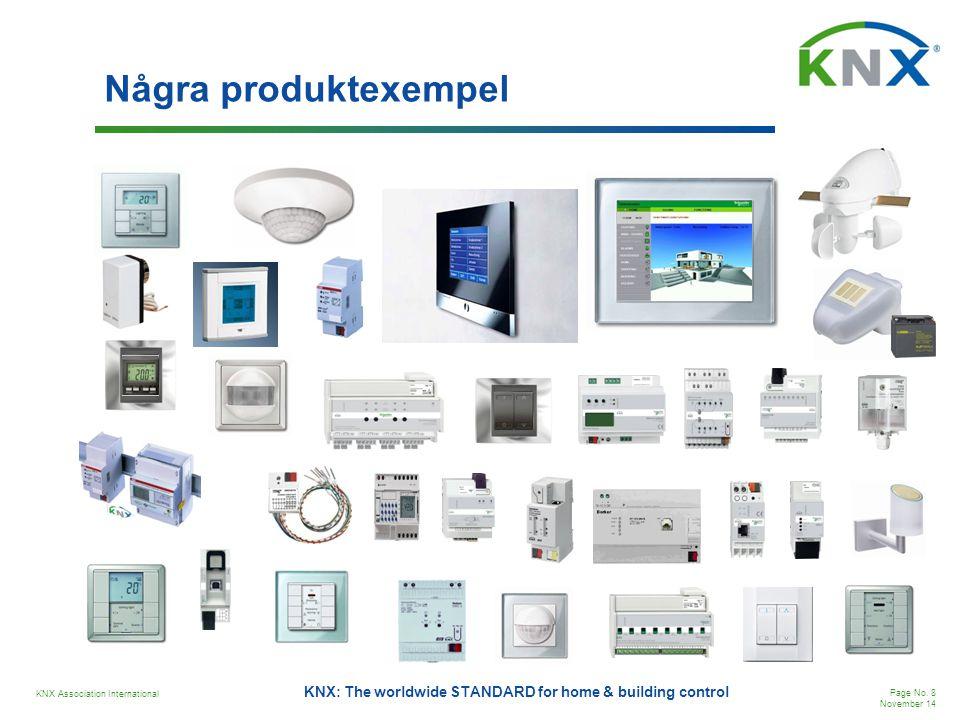 Några produktexempel