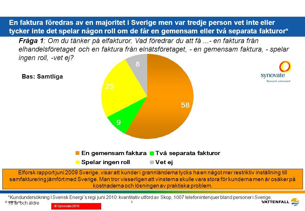 En faktura föredras av en majoritet i Sverige men var tredje person vet inte eller tycker inte det spelar någon roll om de får en gemensam eller två separata fakturor*