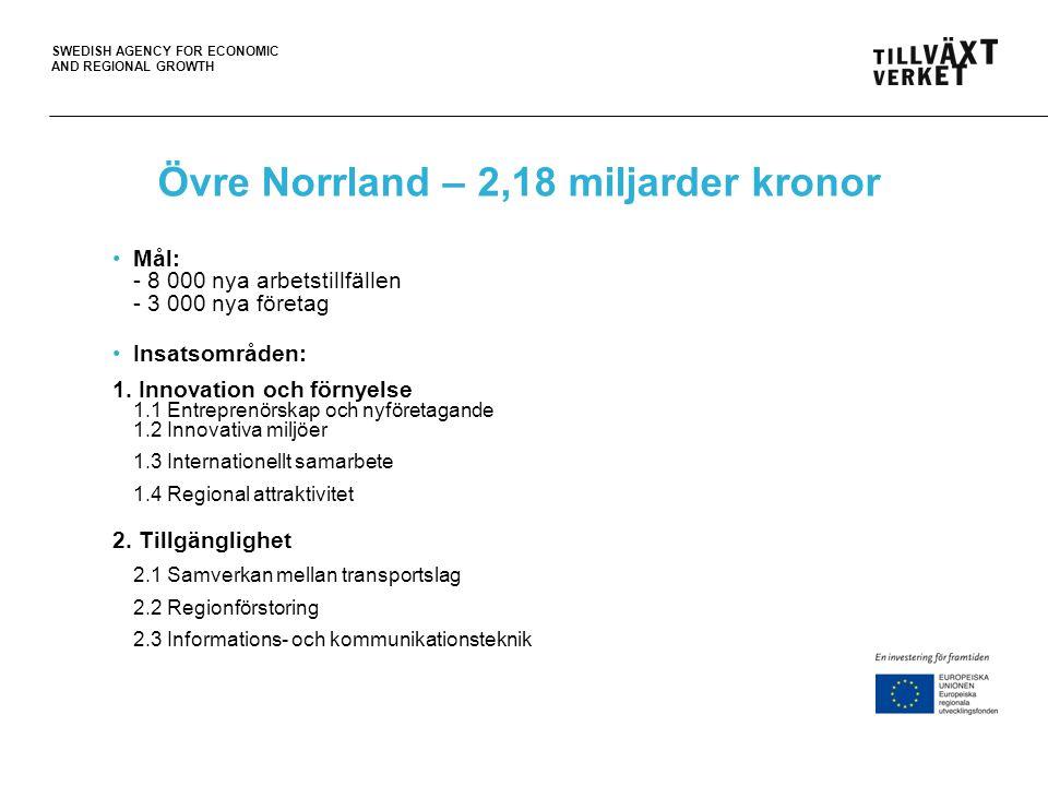 Övre Norrland – 2,18 miljarder kronor