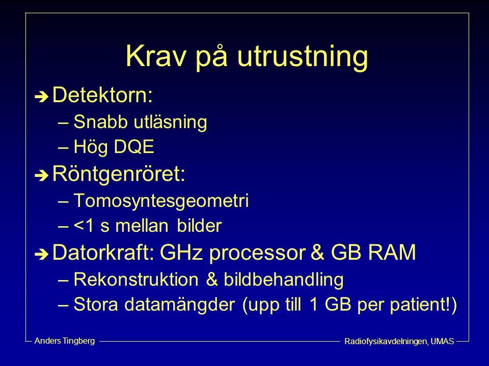 Krav på utrustning Detektorn: Röntgenröret: