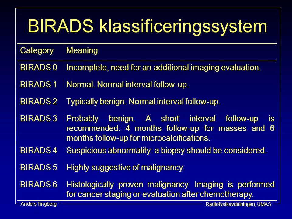 BIRADS klassificeringssystem