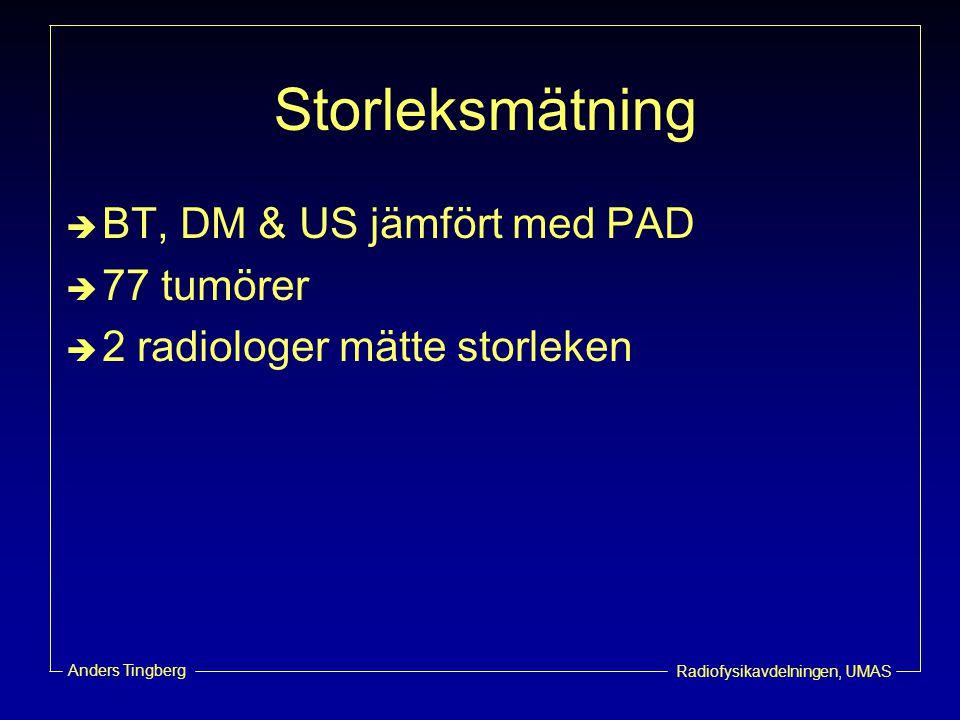 Storleksmätning BT, DM & US jämfört med PAD 77 tumörer