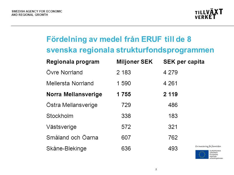 Fördelning av medel från ERUF till de 8 svenska regionala strukturfondsprogrammen