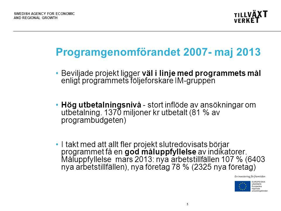 Programgenomförandet 2007- maj 2013