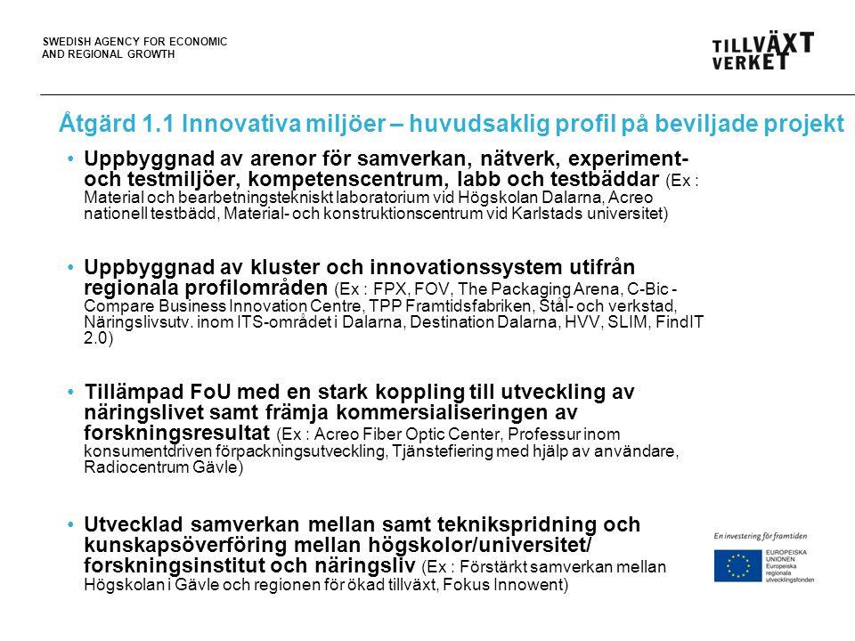 Åtgärd 1.1 Innovativa miljöer – huvudsaklig profil på beviljade projekt