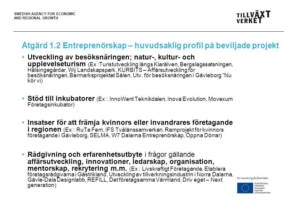 Åtgärd 1.2 Entreprenörskap – huvudsaklig profil på beviljade projekt