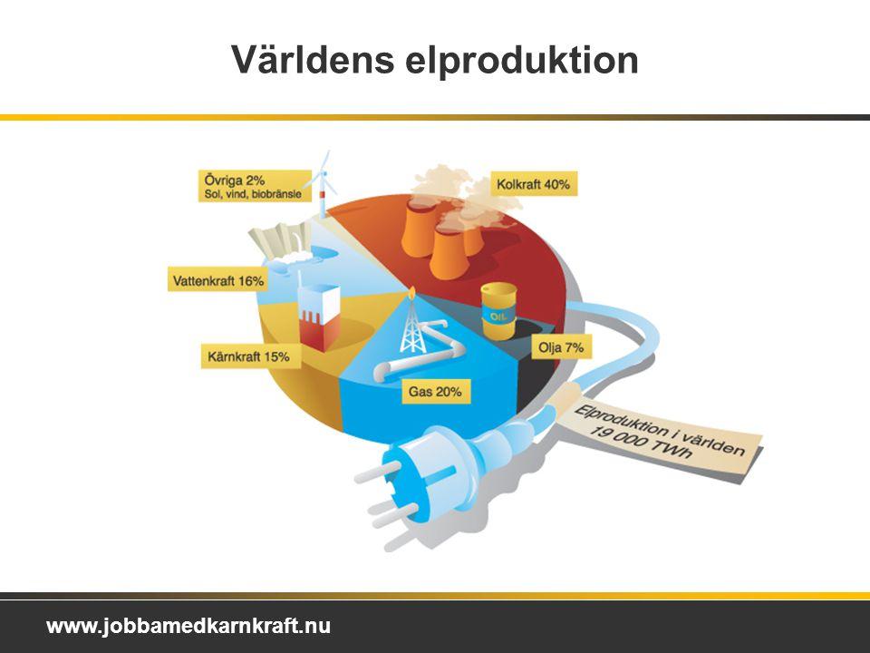 Världens elproduktion