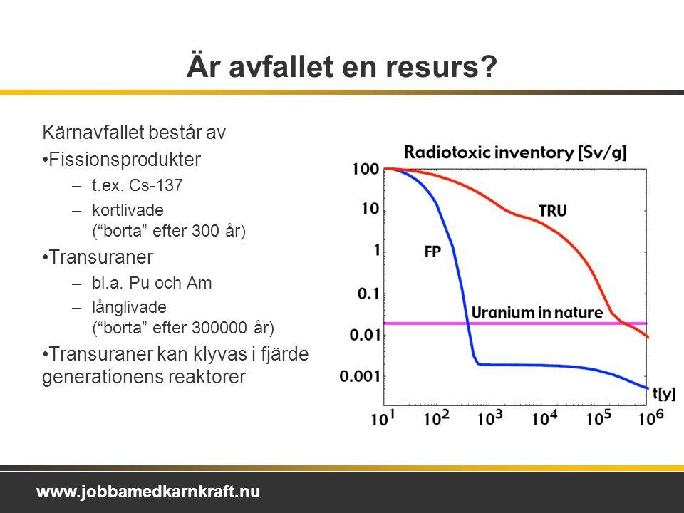 Är avfallet en resurs Kärnavfallet består av Fissionsprodukter