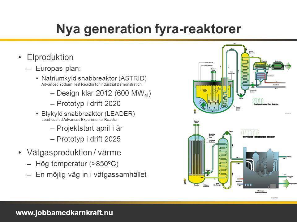 Nya generation fyra-reaktorer
